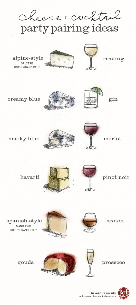 Cheese & Cocktail Pairings