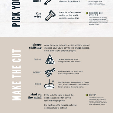 Cut and store cheese like a chef infographic