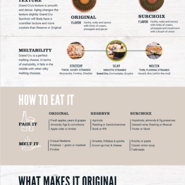 Grand Cru infographic